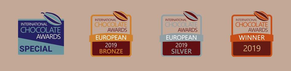 Nemzetközi csokoládé díjak